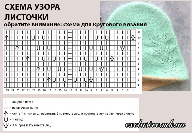 схема узора листочки