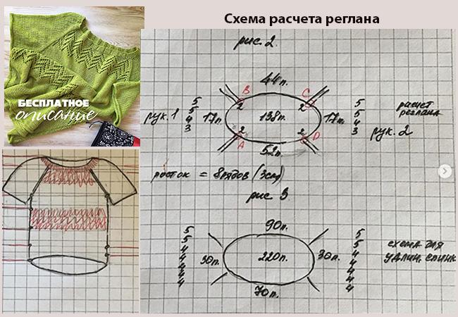 схема расчета реглана