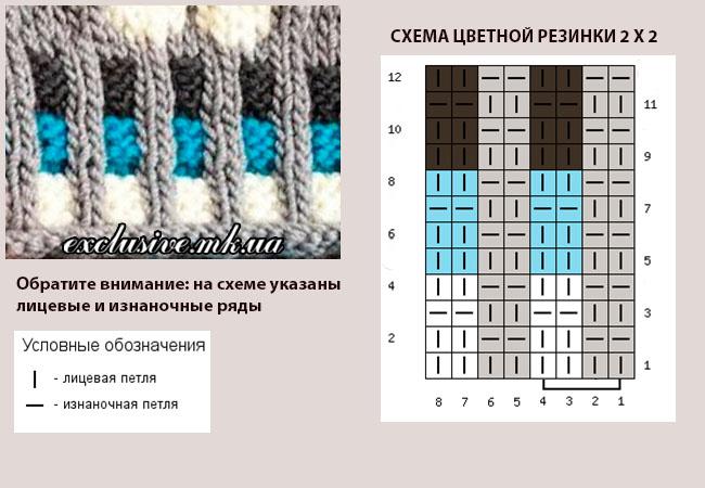 схема цветной резинки