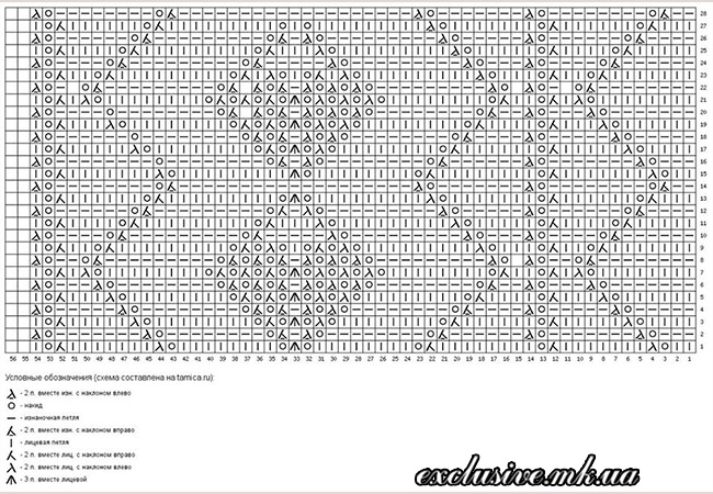 схема узора для кардигана