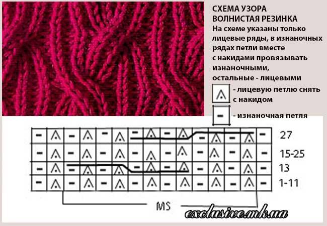 схема узора волнистая резинка
